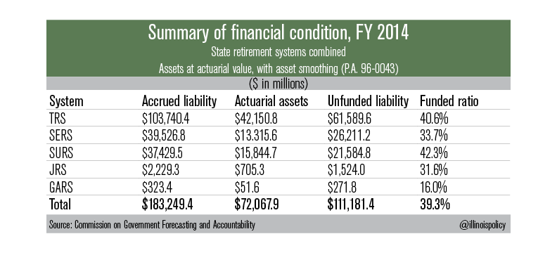 Unfunded_CGFA_table1_final
