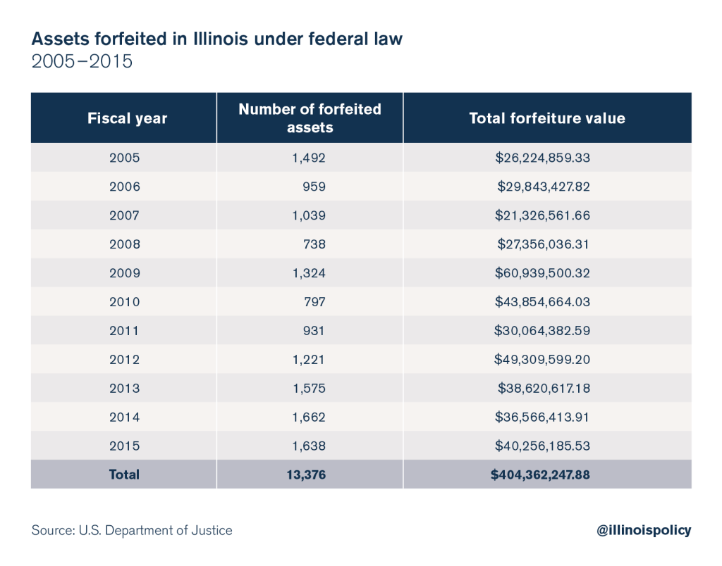 CJ-Asset Forfeiture_8