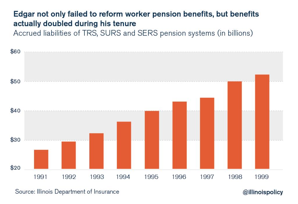 illinois pension debt