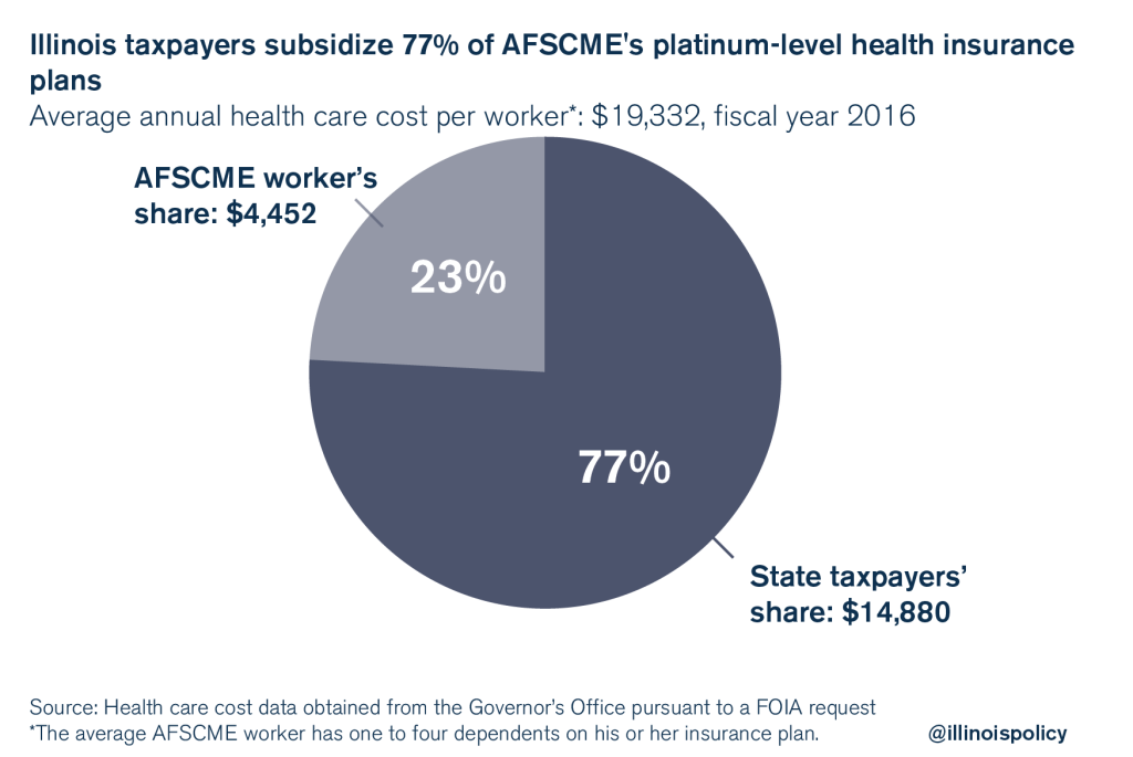 AFSCME state worker pay