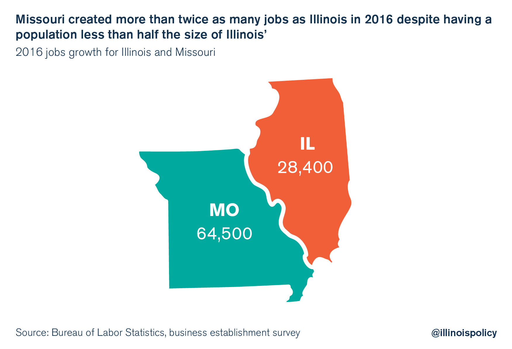 Right To Work States Map 2016.Illinois Now Surrounded By Right To Work States
