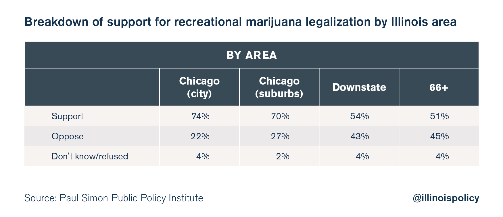 illinois marijuana legalization