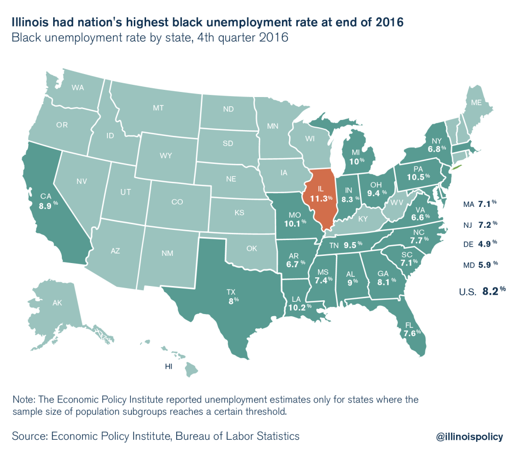 illinois black unempolyment rate