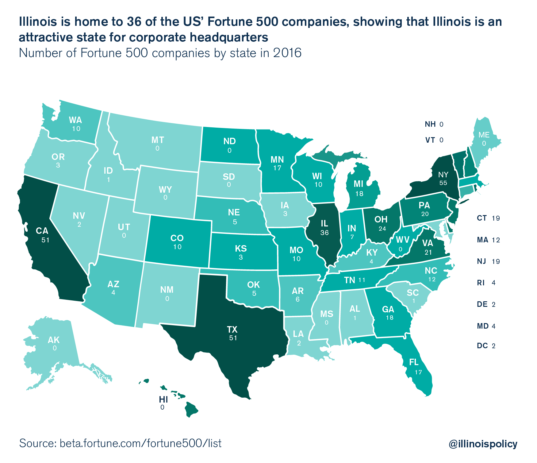 fortune 500 companies by state