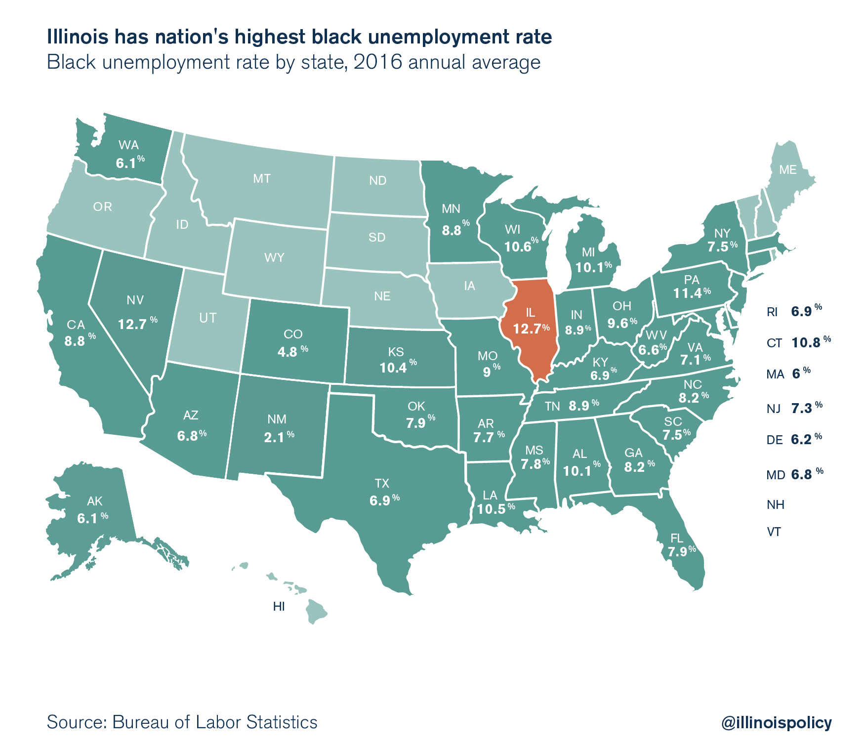 illinois black unemployment