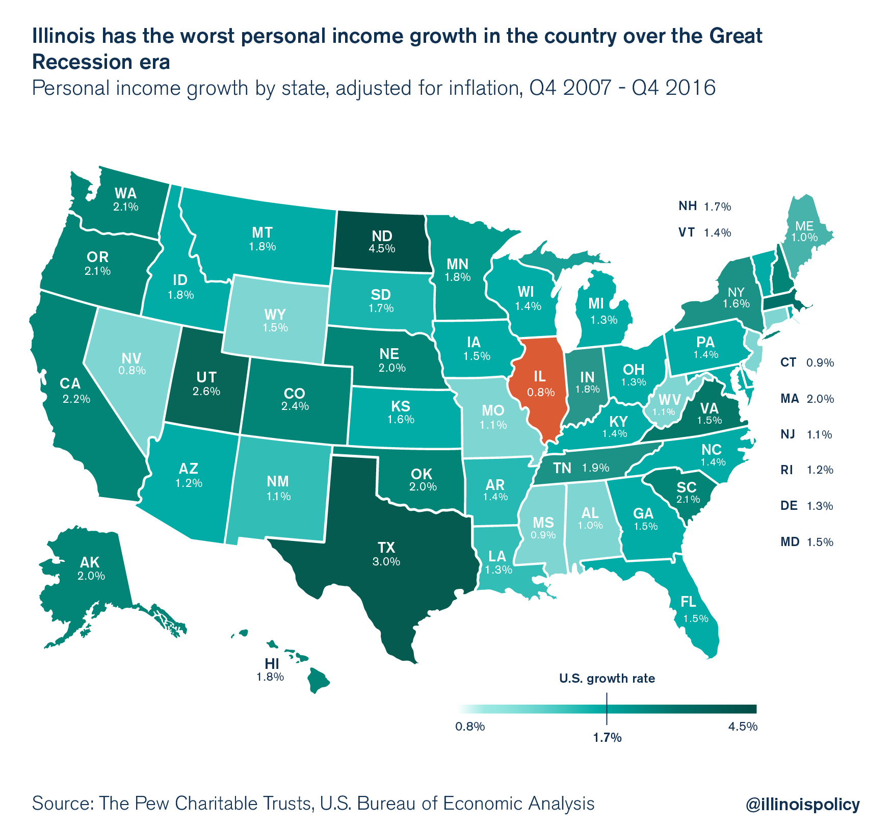 illinois gdp growth