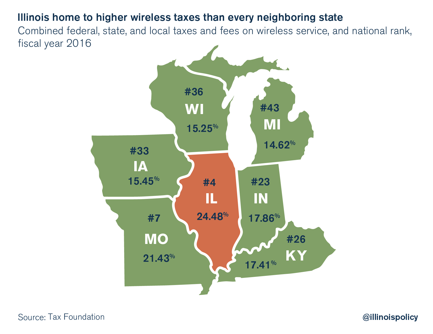 illinois wireless taxes