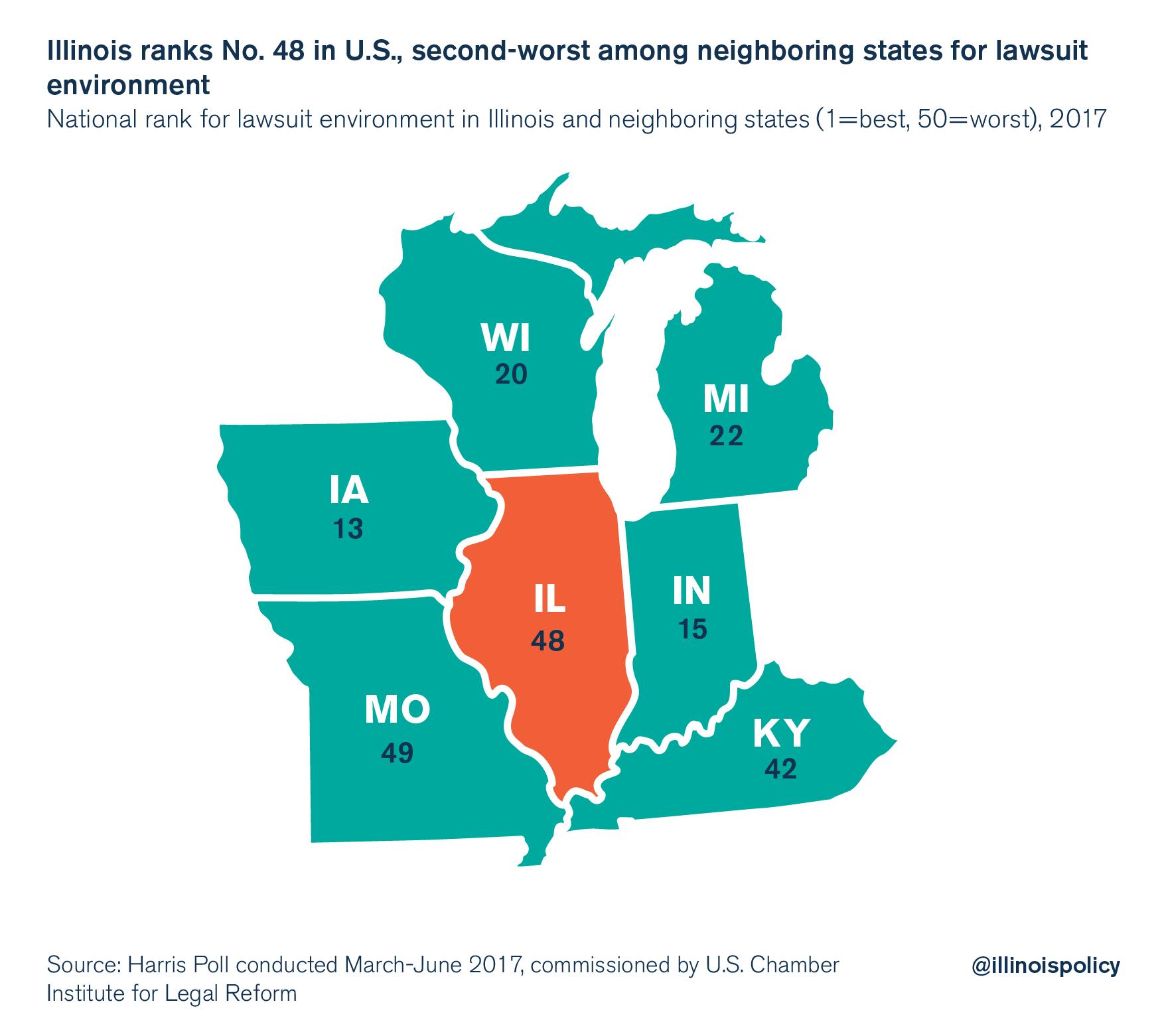 Lawsuit-regional map