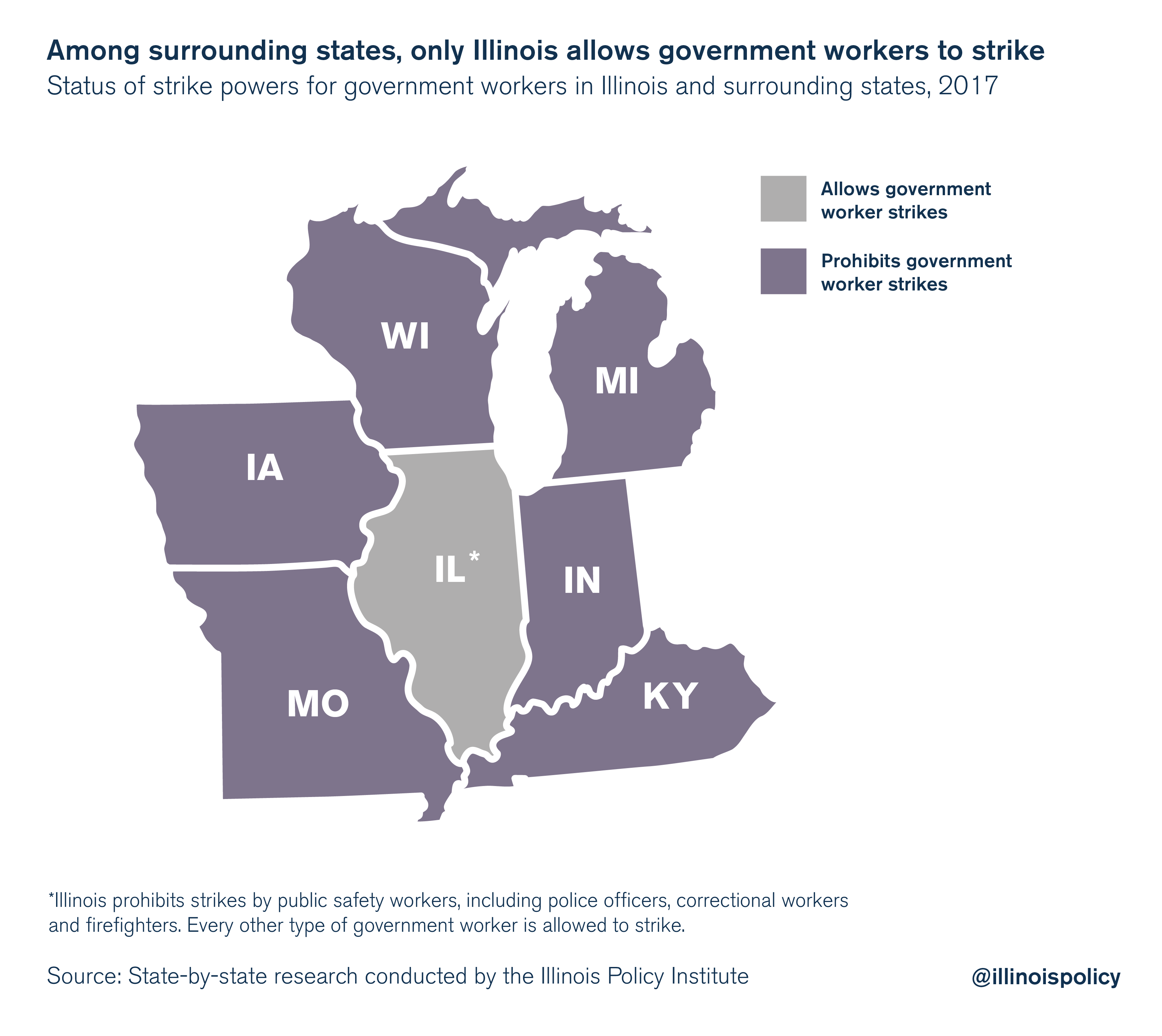 Among surrounding states, only Illinois allows government workers to strike