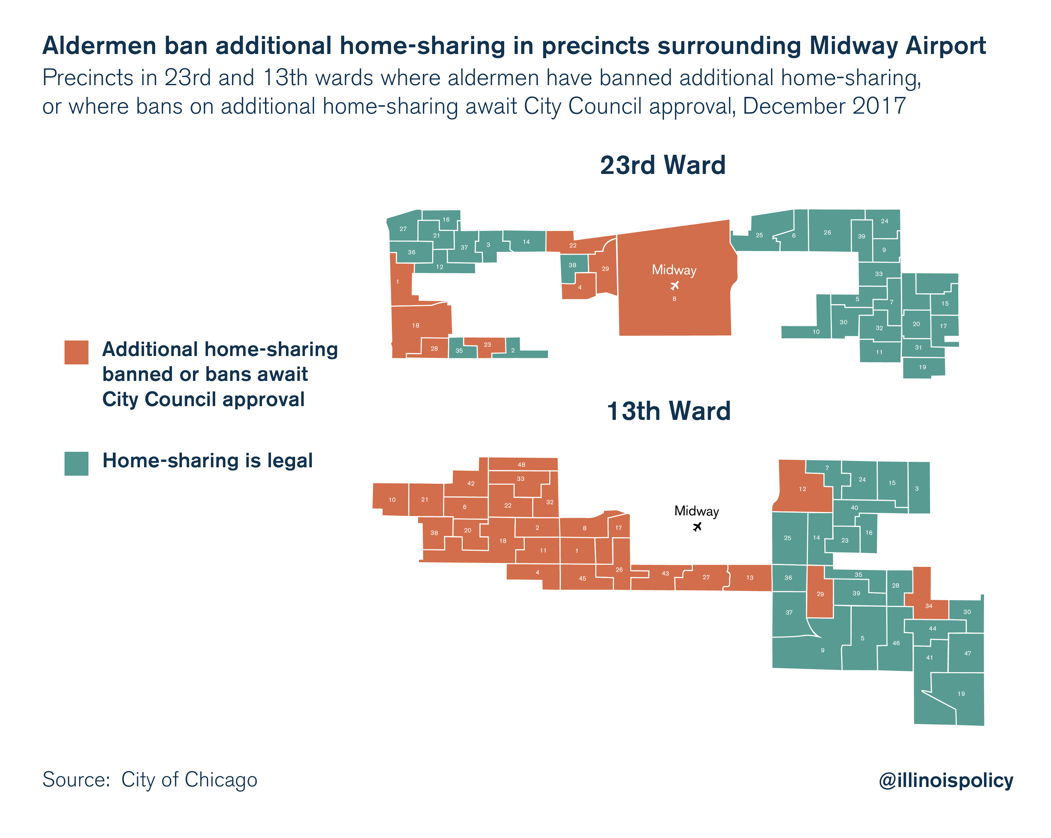 Aldermen ban additional home-sharing in precincts surrounding Midway Airport