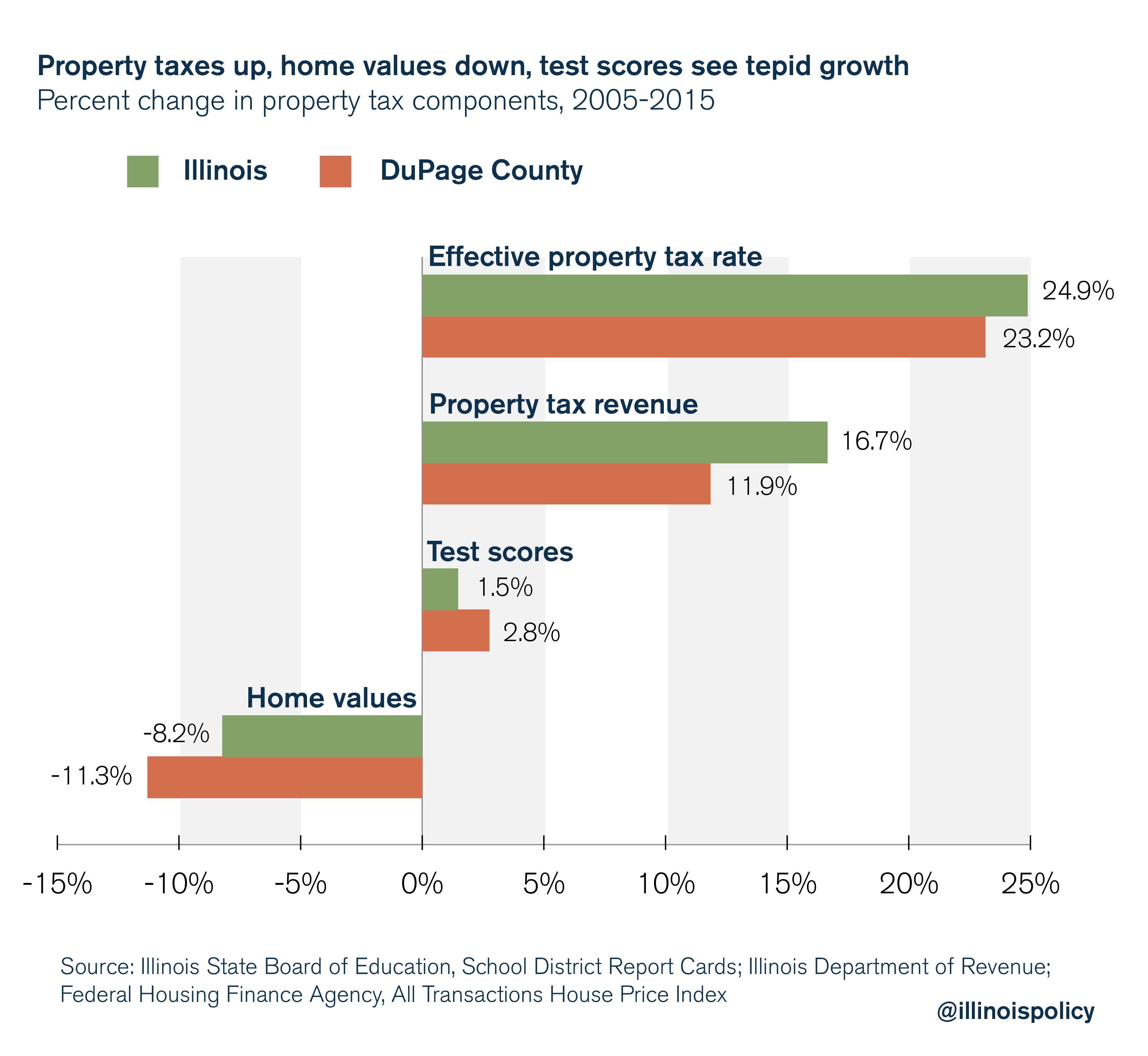 housing blog-03 (3)
