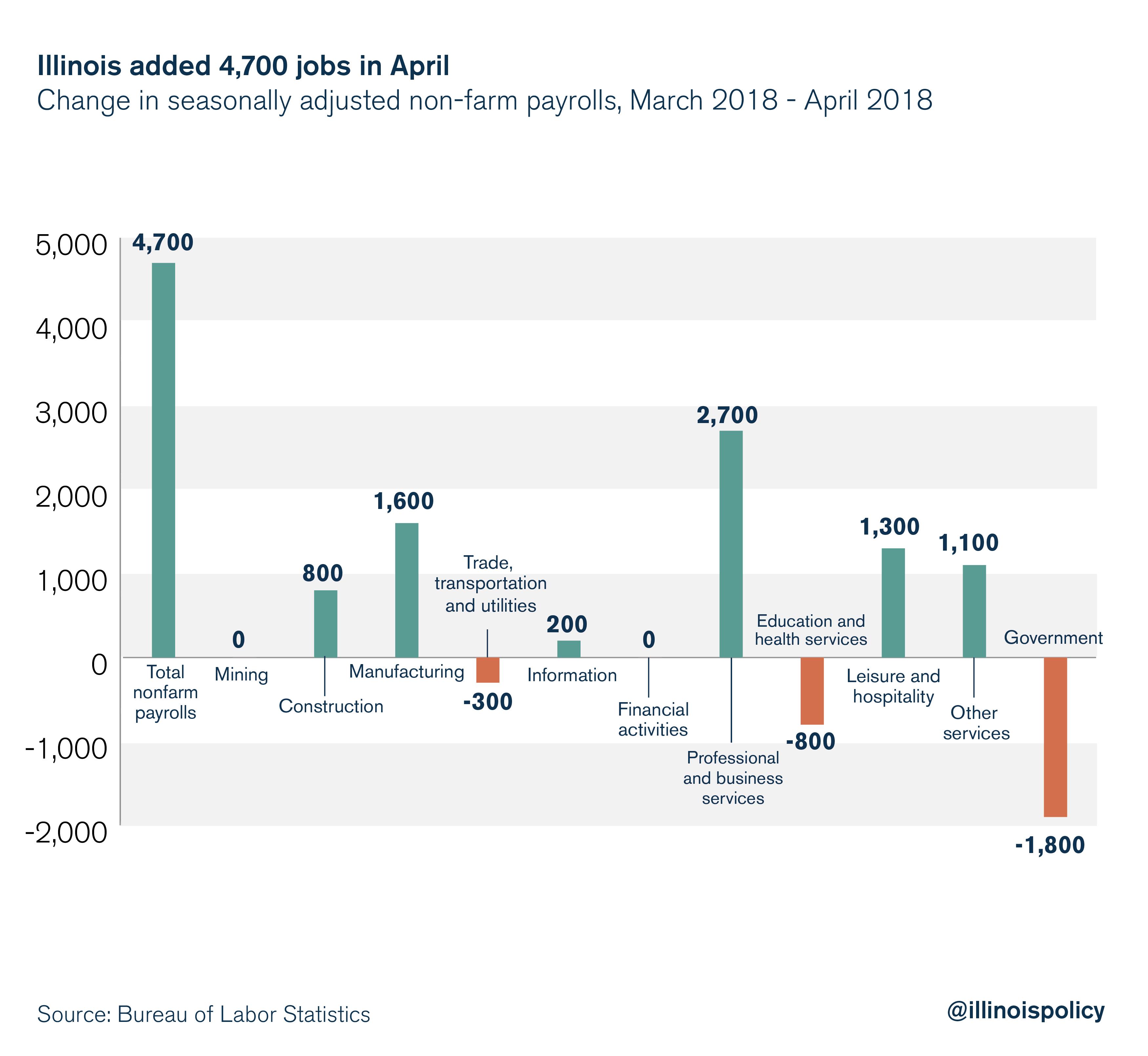 Png workforce jobs