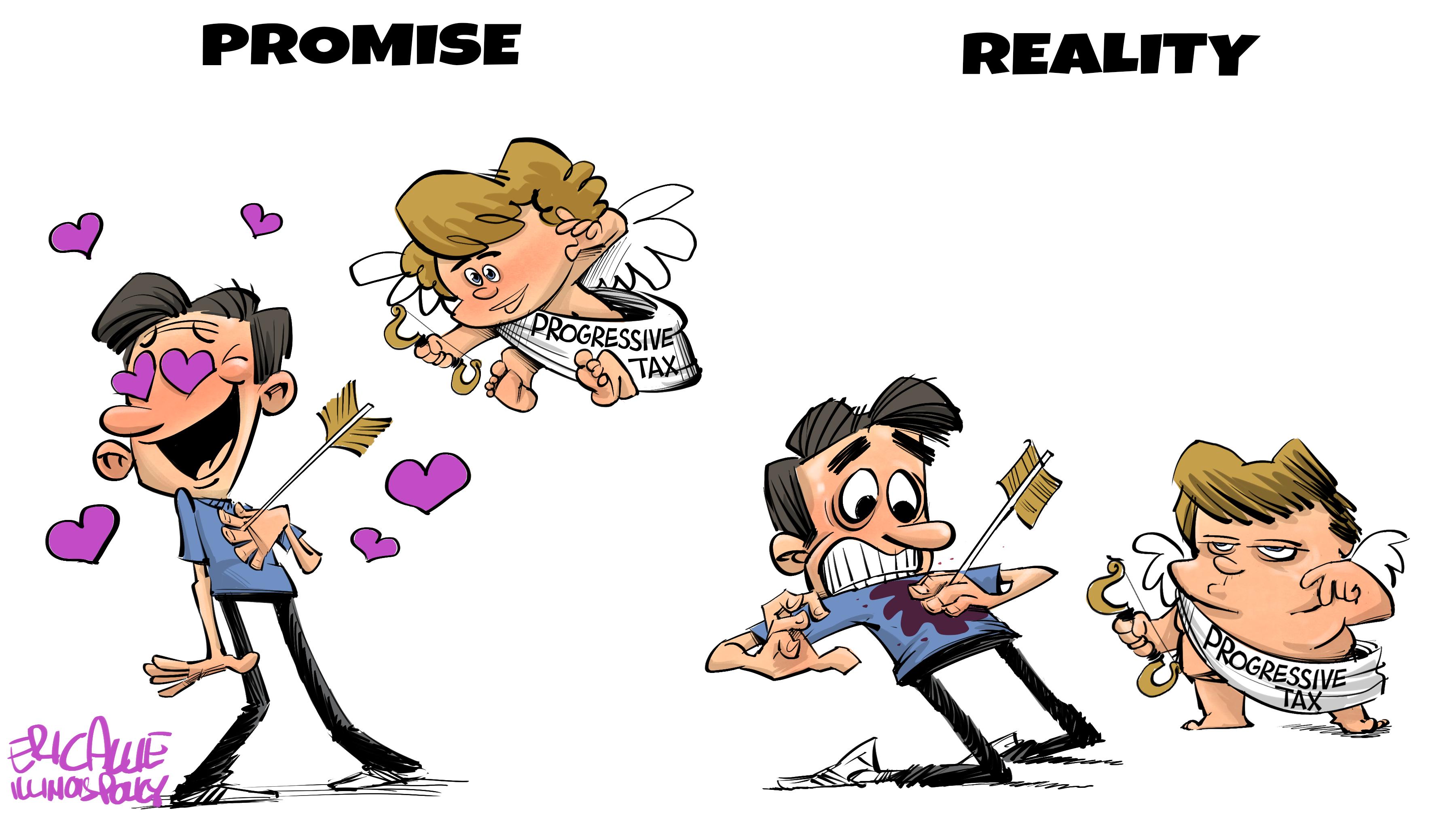 Progressive tax cupid: perception vs. reality