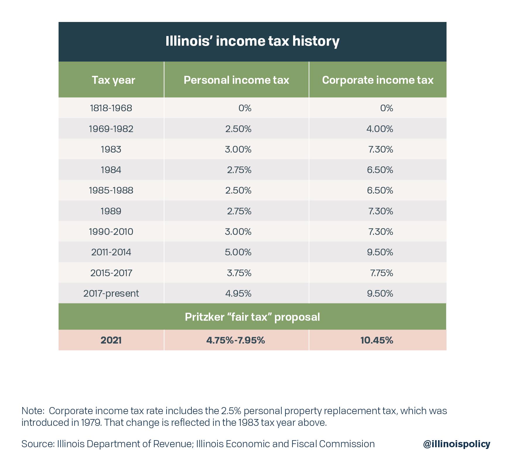 tax history (1)